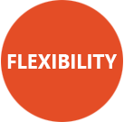Flexibility on Hire